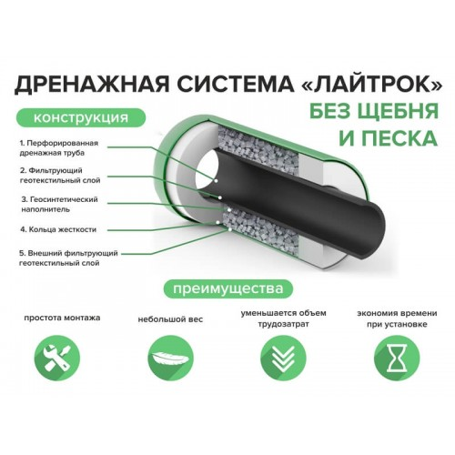 Дренажная труба  ЛАЙТ РОК d11 х d30 с кольцами